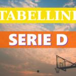 SERIE D – Tabellini 2° giornata d'andata 2019/20