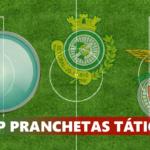 #iCP PRANCHETAS TÁTICAS – Vitória Setúbal vs Benfica 1-0