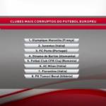 Porto nominato terzo club più corrotto d'Europa su Benfica TV, ma la fonte inglese non esiste
