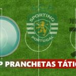 #iCP PRANCHETAS TÁTICAS – Sporting Lisbona vs Juventus 1-1